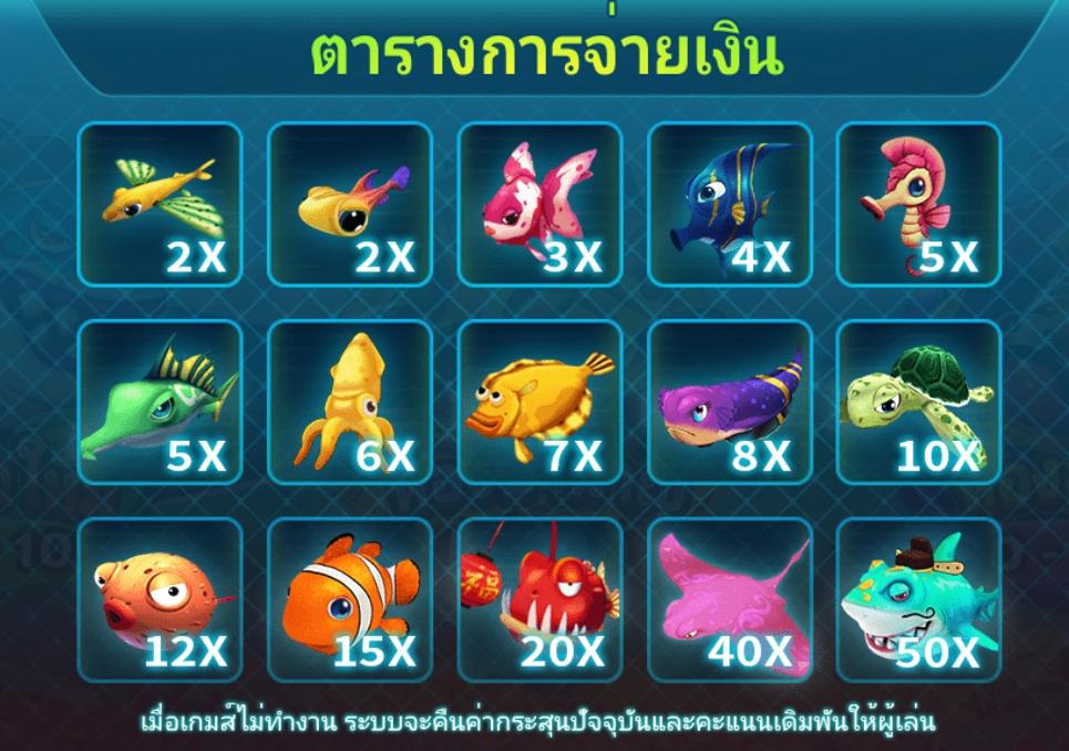 เกมยิงปลา จักรพรรดิแห่งมหาสมุทร ล่าขุมทรัพย์บนเว็บ คาสิโนออนไลน์ ไปกับคีย์หลัก:  คาสิโนออนไลน์